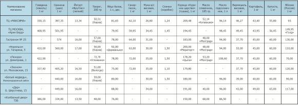 таблица_цены